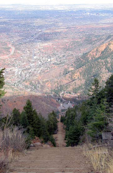 Incline as viewed from the top